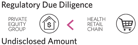 Regulatory Due Diligence dicentra